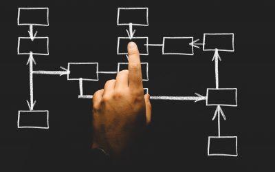How-to: Workflows automatisch naar de volgende stap o.b.v. een trigger